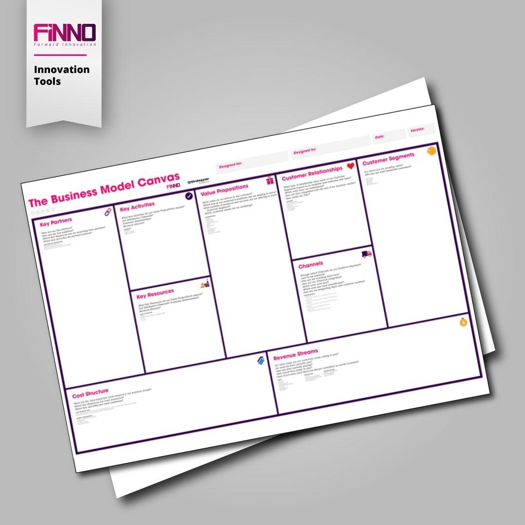 FiNNO -Mô hình kinh doanh
