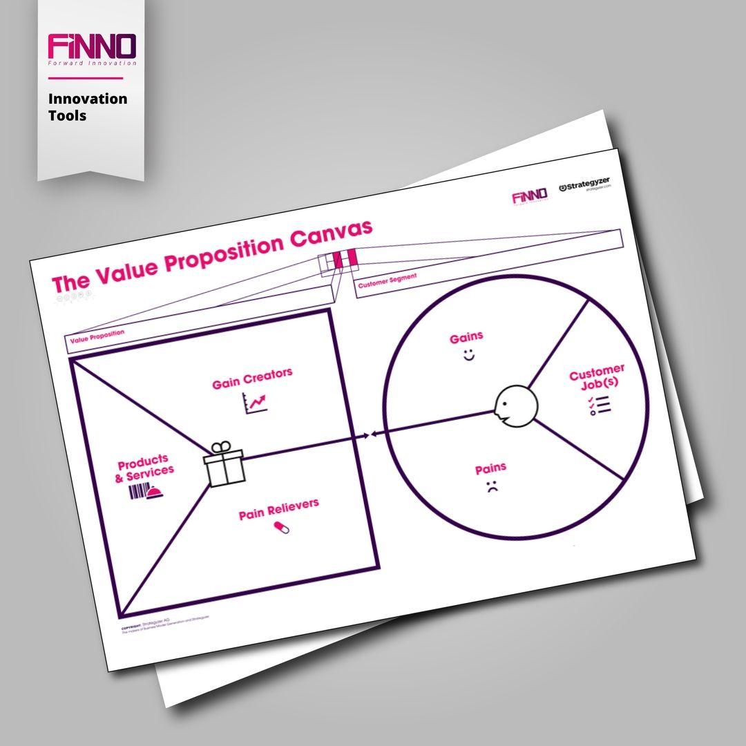 FiNNO Thiết kế Tuyên bố Giá trị